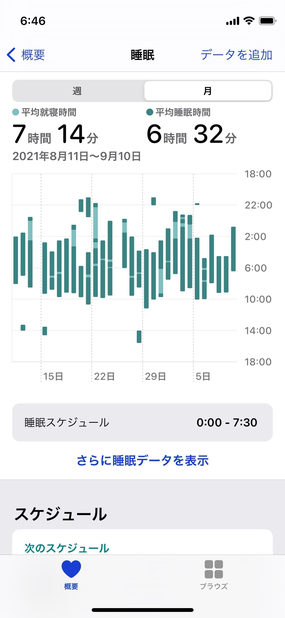Apple Watch用アプリ「フィットネス」のスクショ